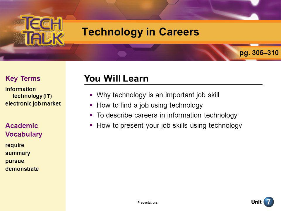 Technology in Careers You Will Learn pg. 305–310 Key Terms