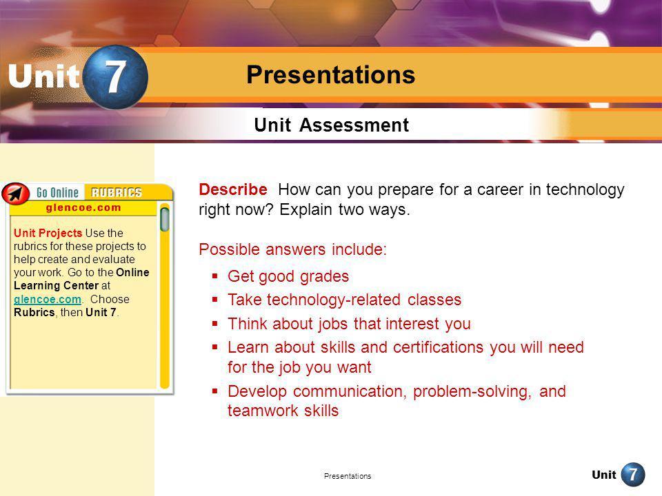 Unit Presentations Unit Assessment