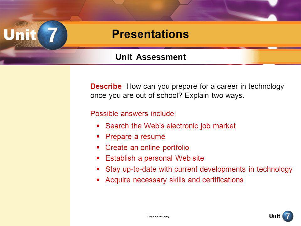 Unit Presentations Unit Assessment