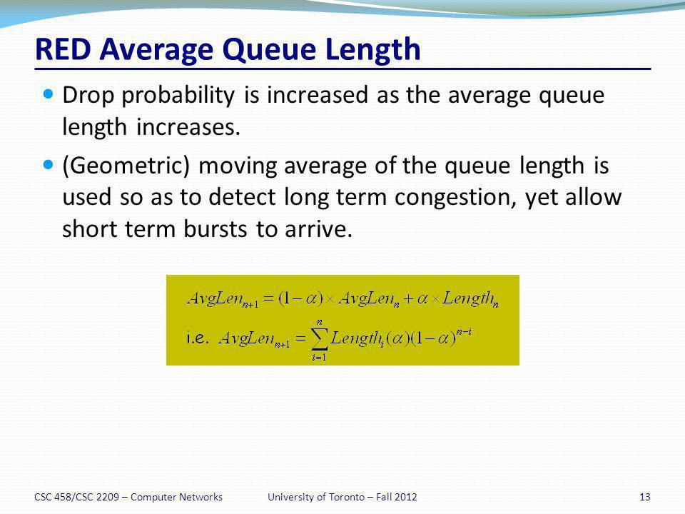 RED Average Queue Length