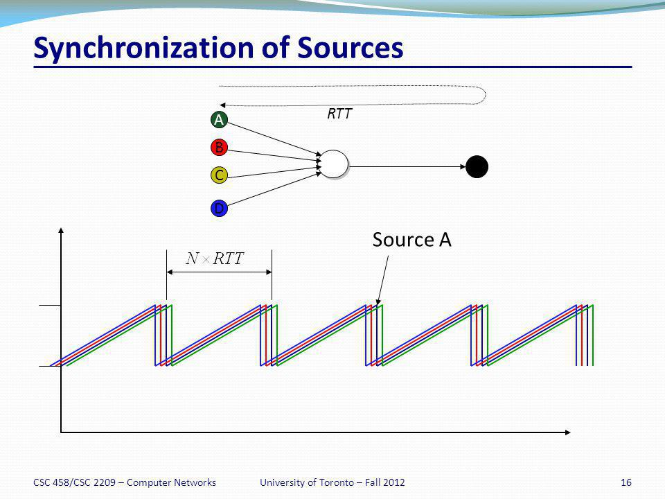 Synchronization of Sources