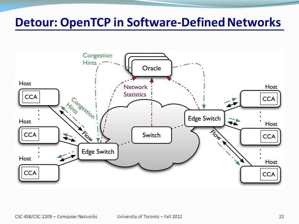 Detour: OpenTCP in Software-Defined Networks