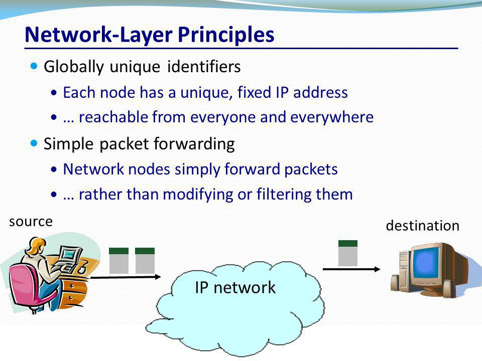 Network-Layer Principles