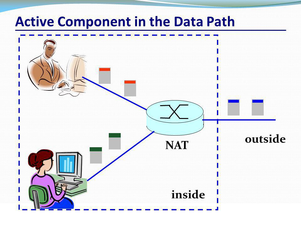Active Component in the Data Path