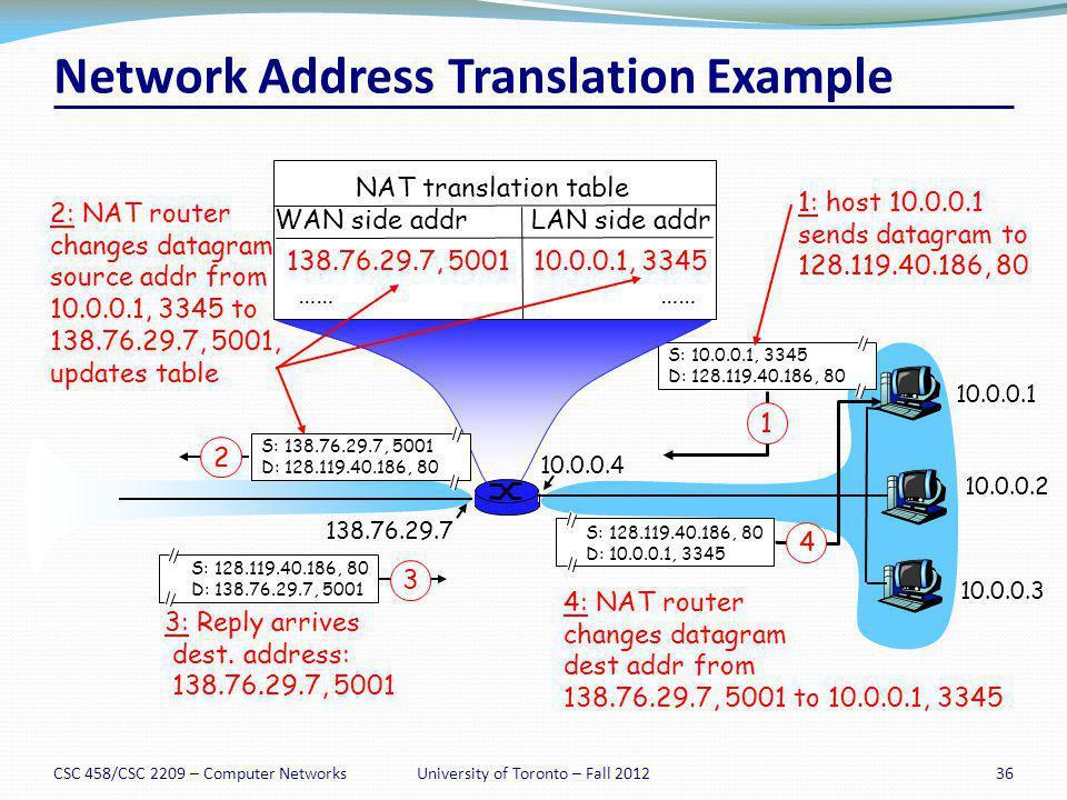 Network Address Translation Example