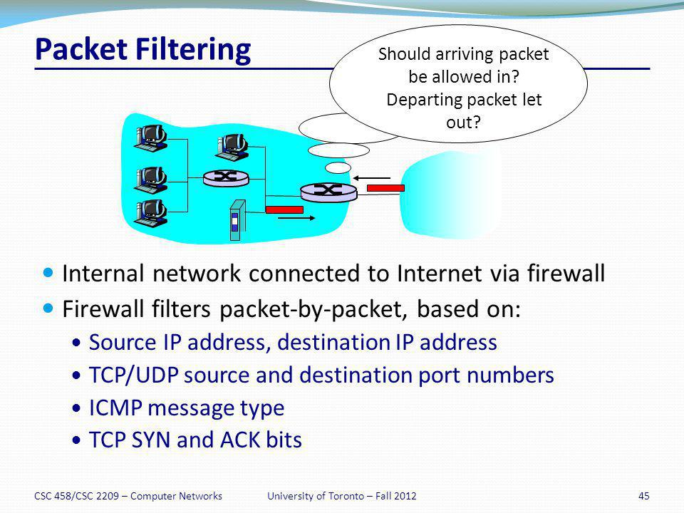 Packet Filtering Internal network connected to Internet via firewall