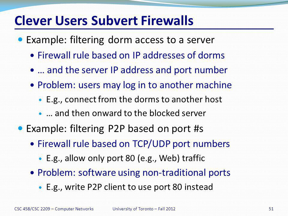 Clever Users Subvert Firewalls