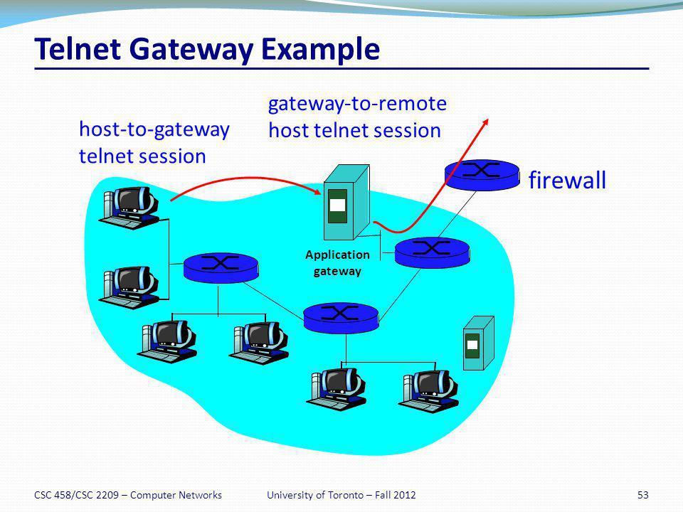 Telnet Gateway Example