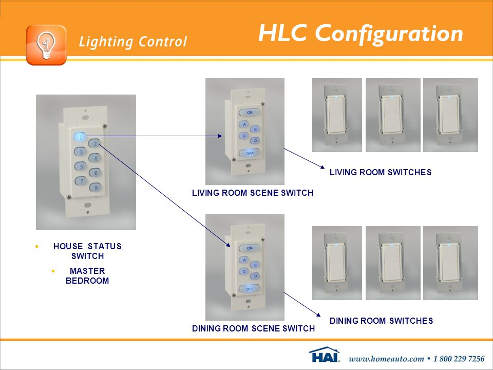 HLC Configuration LIVING ROOM SWITCHES LIVING ROOM SCENE SWITCH