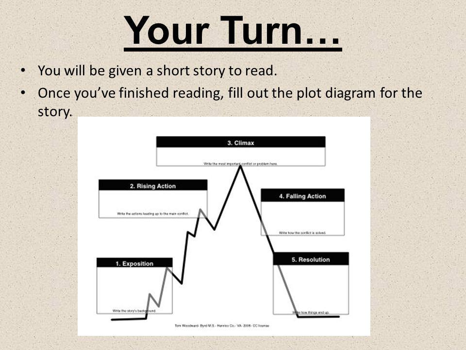 Your Turn… You will be given a short story to read.