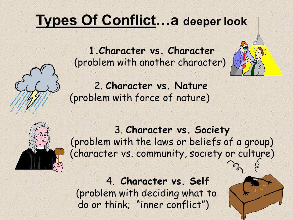 Types Of Conflict…a deeper look