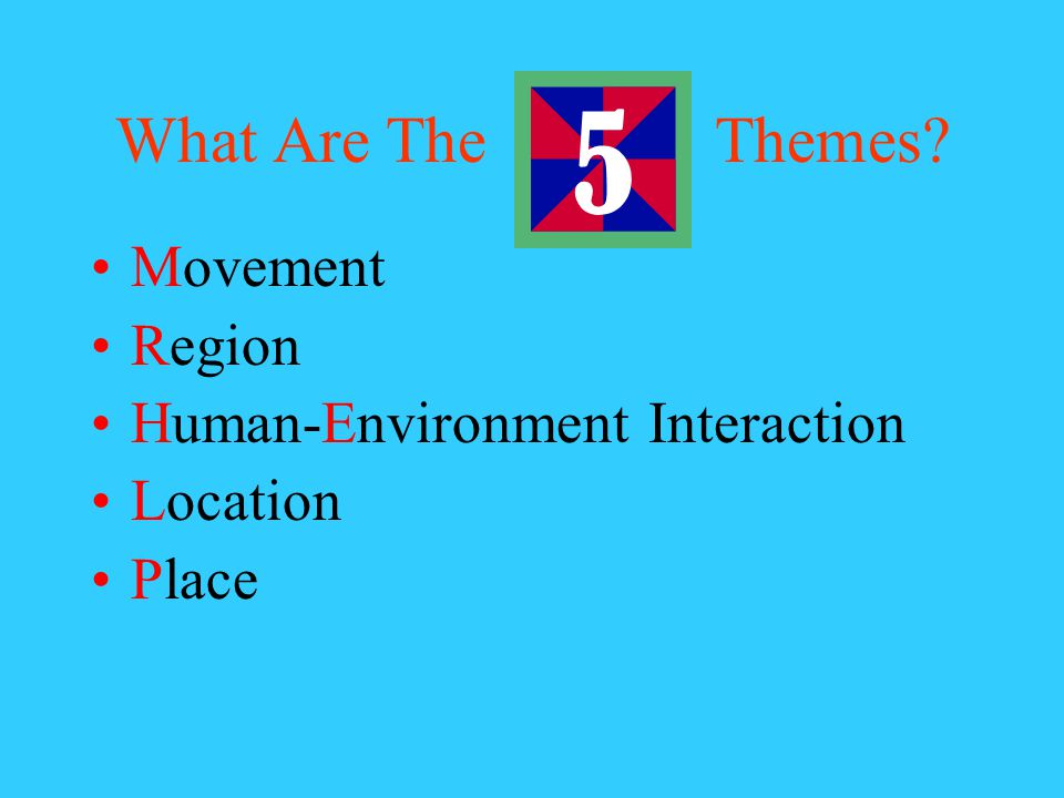 What Are The Themes Movement Region Human-Environment Interaction