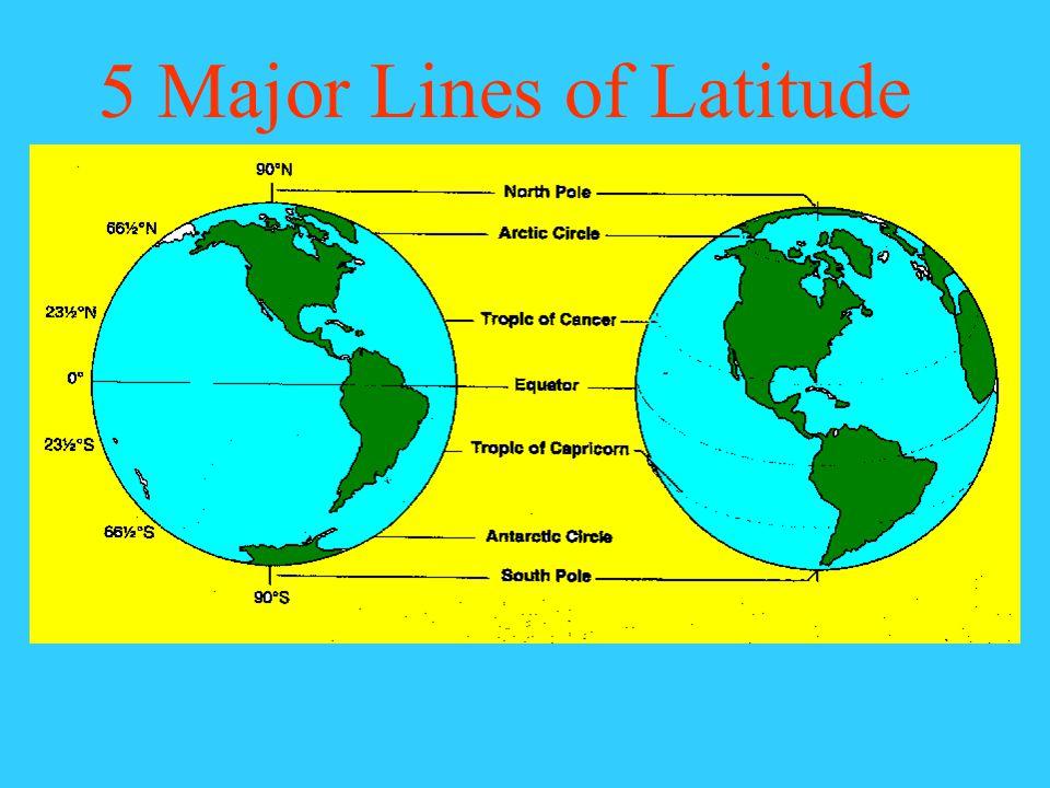 5 Major Lines of Latitude