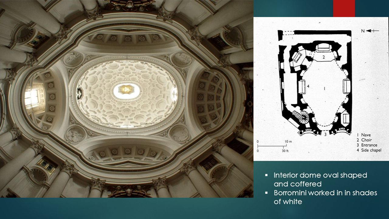 Interior dome oval shaped and coffered