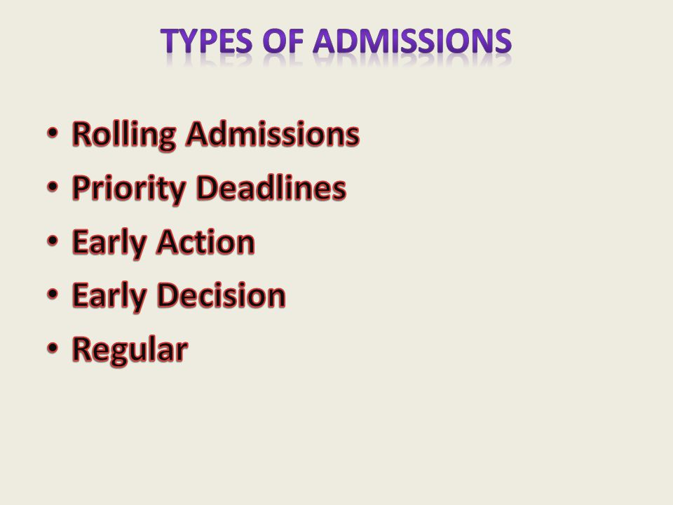 Types of Admissions Rolling Admissions Priority Deadlines Early Action Early Decision Regular