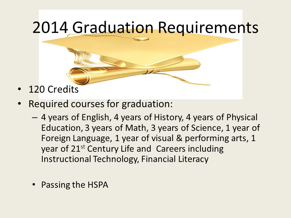 2014 Graduation Requirements