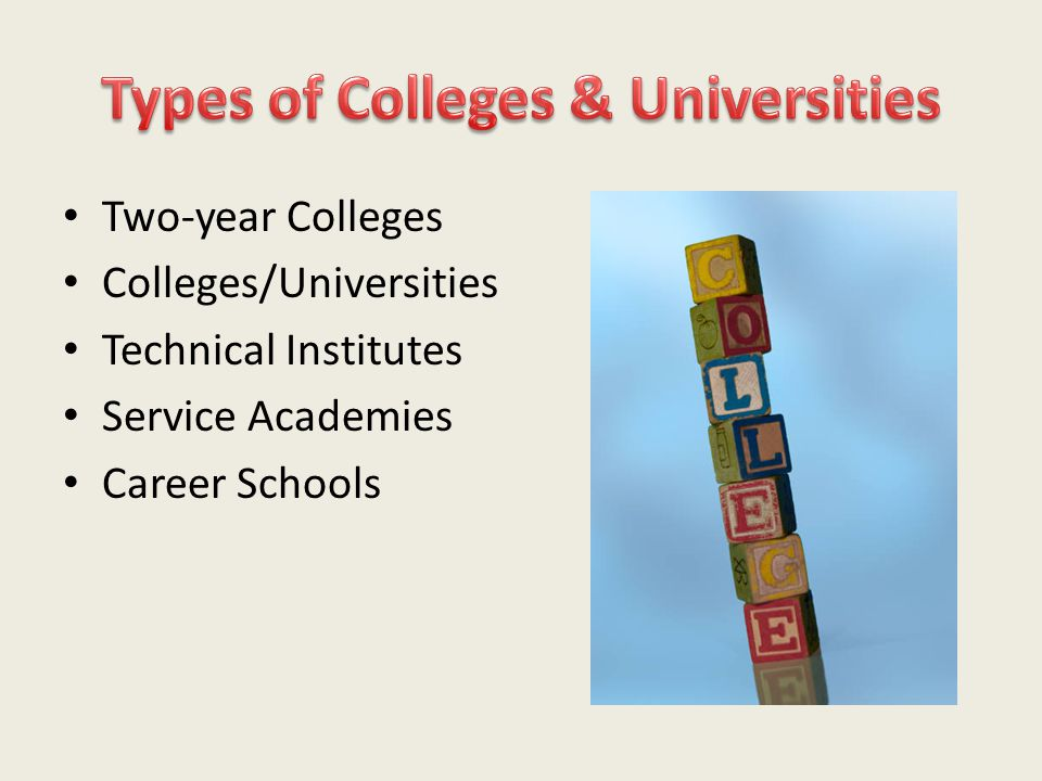 Types of Colleges & Universities
