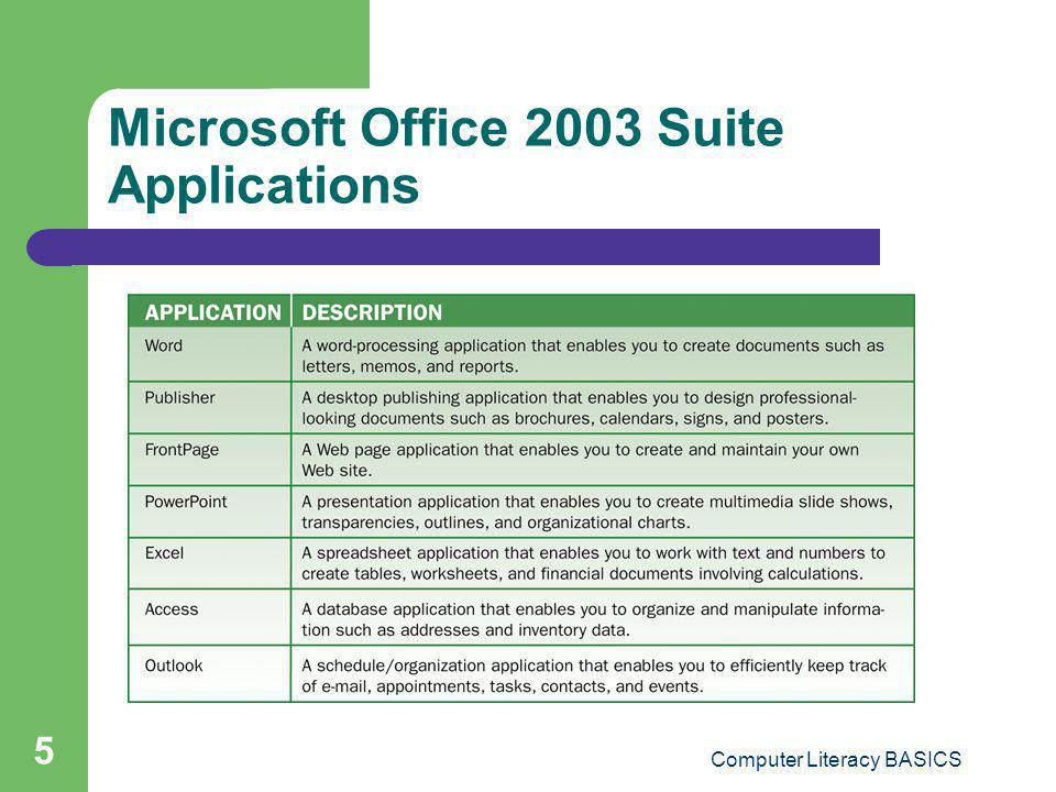 Microsoft Office 2003 Suite Applications