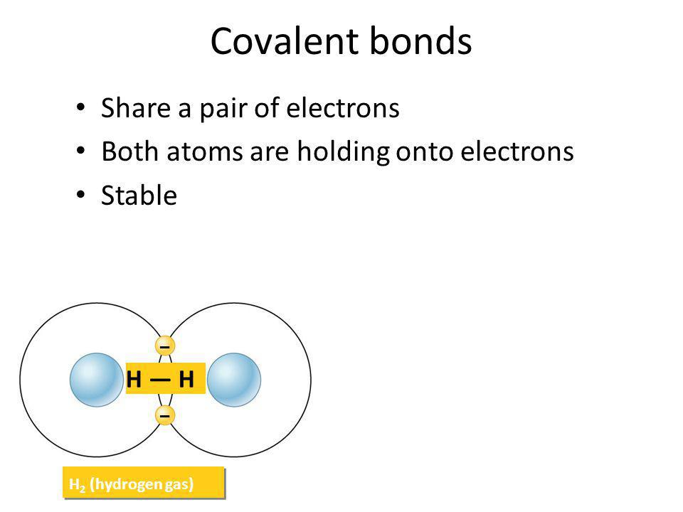 Covalent bonds Share a pair of electrons