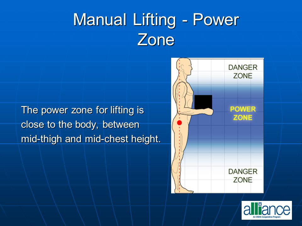 Manual Lifting - Power Zone
