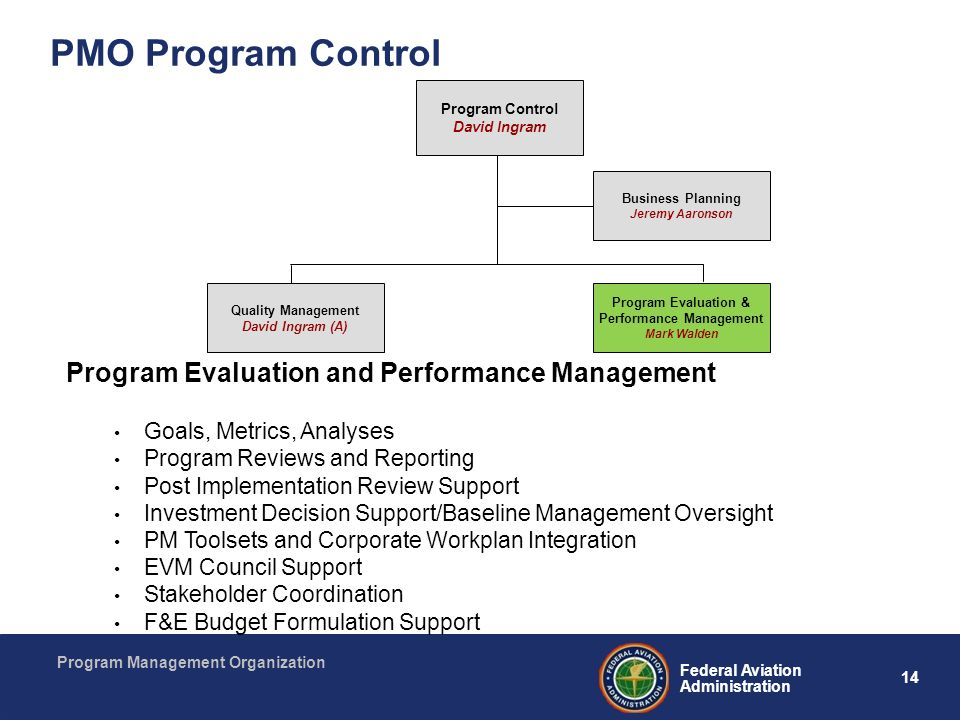Program Evaluation & Performance Management