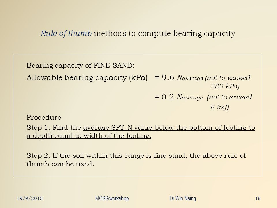 Rule of thumb methods to compute bearing capacity
