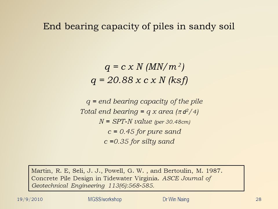 End bearing capacity of piles in sandy soil