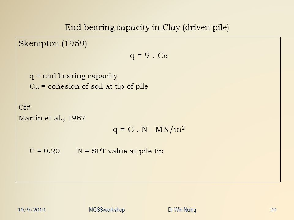 End bearing capacity in Clay (driven pile)