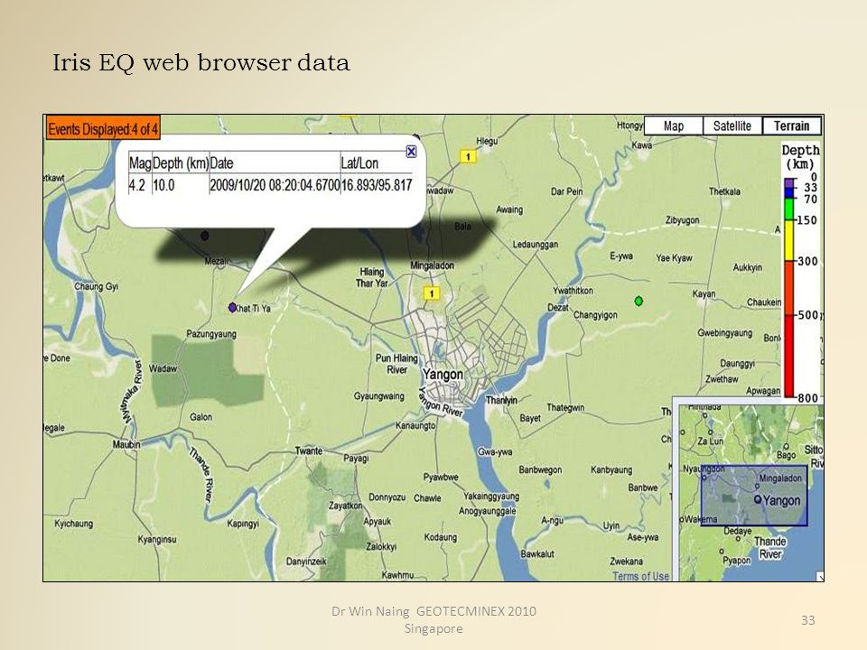 Iris EQ web browser data