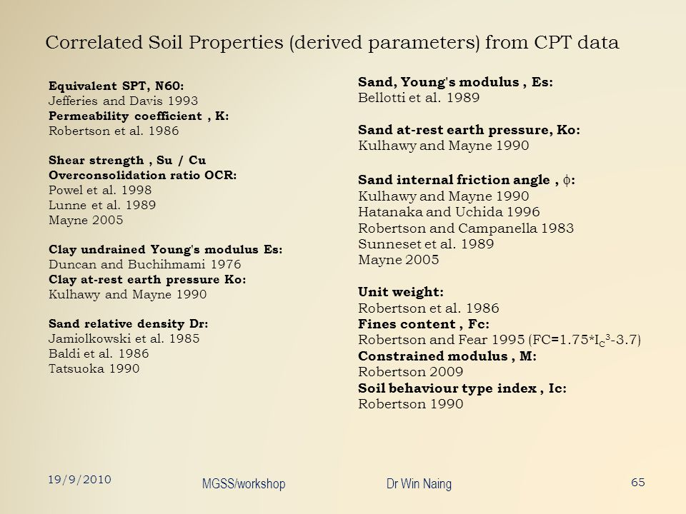 Correlated Soil Properties (derived parameters) from CPT data