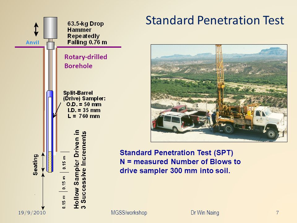Standard Penetration Test Soil 2