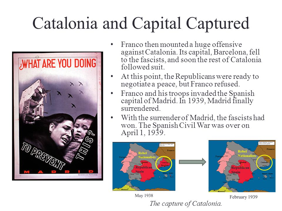 Catalonia and Capital Captured