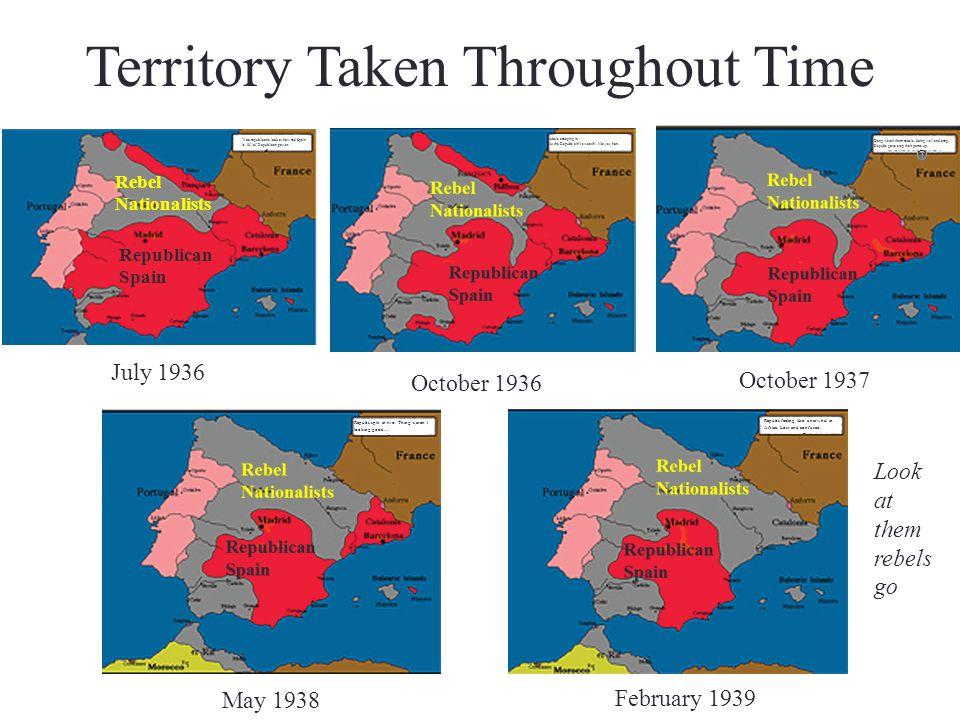 Territory Taken Throughout Time