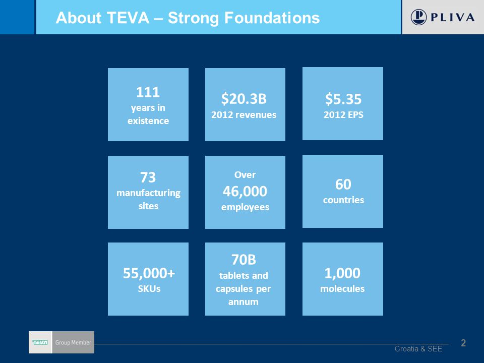 About TEVA – Strong Foundations
