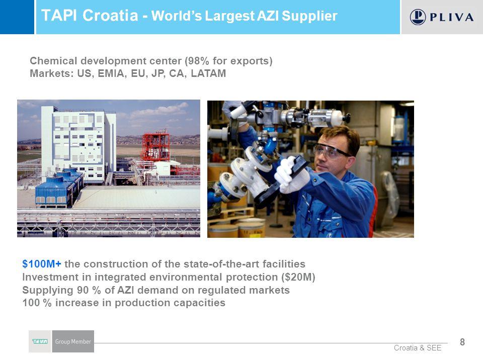 TAPI Croatia - World's Largest AZI Supplier
