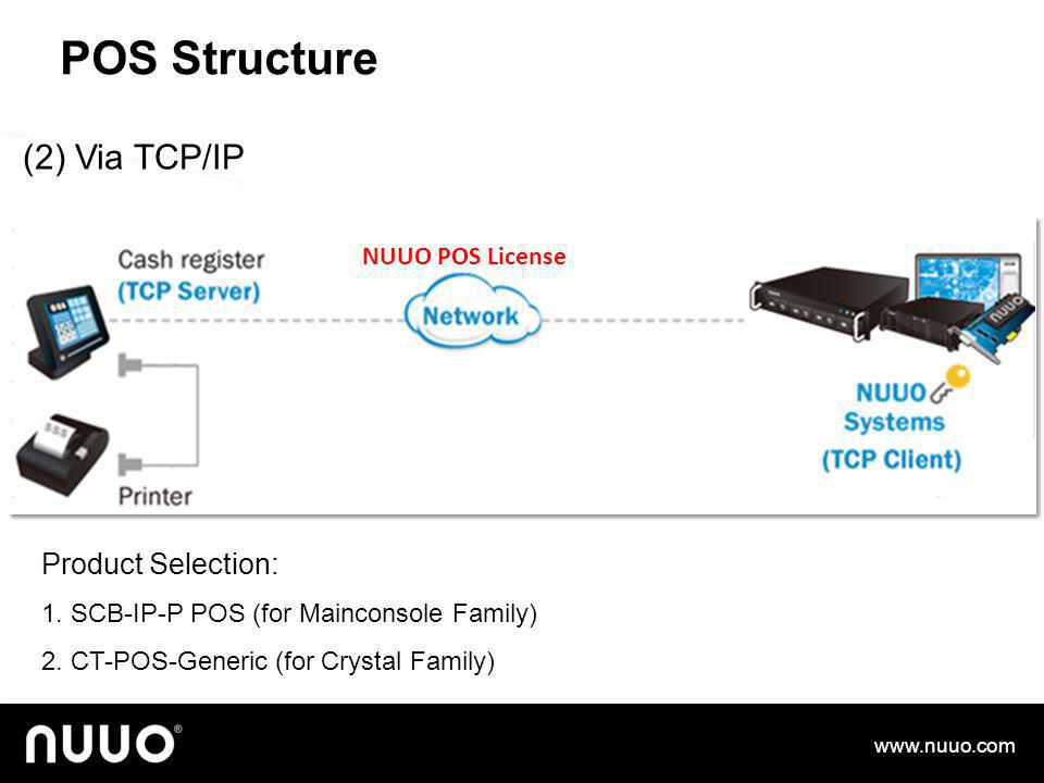 POS Structure (2) Via TCP/IP Product Selection: NUUO POS License