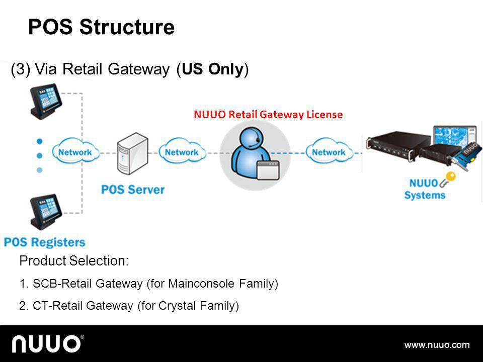 NUUO Retail Gateway License
