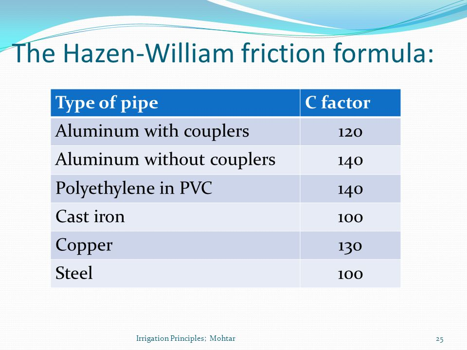 The Hazen-William friction formula: