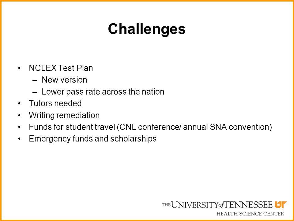 Challenges NCLEX Test Plan New version