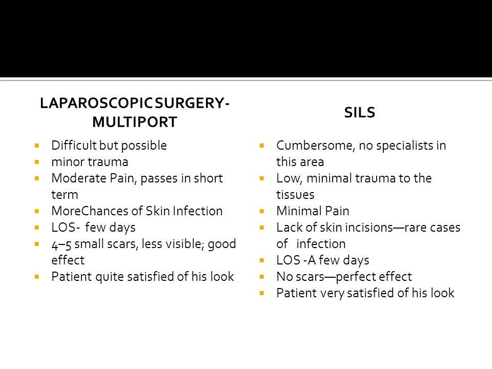 Laparoscopic Surgery- Multiport