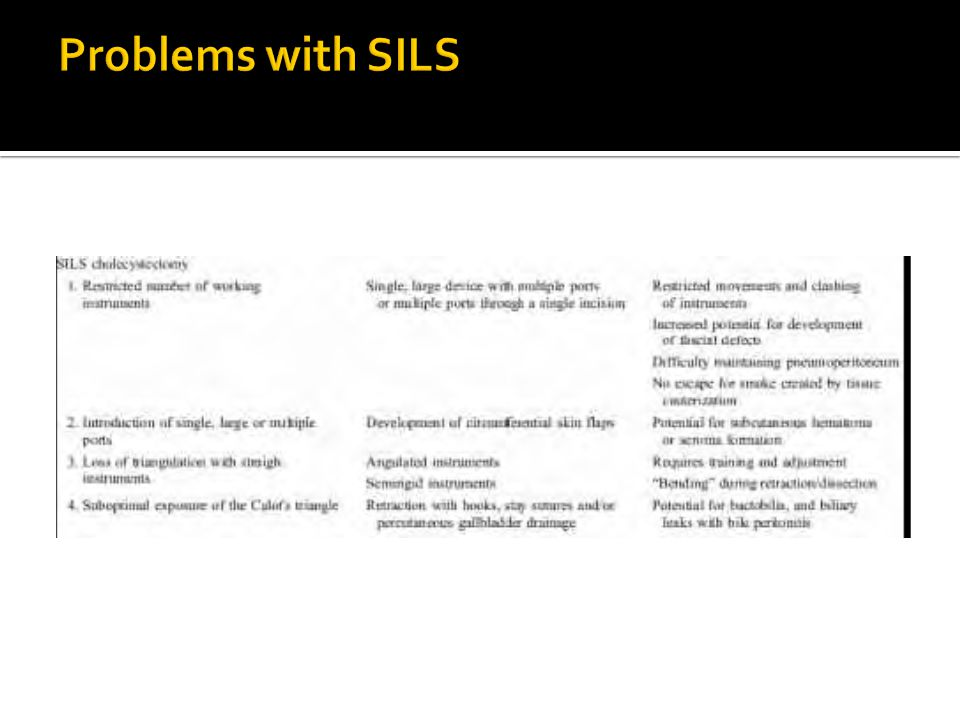 Problems with SILS