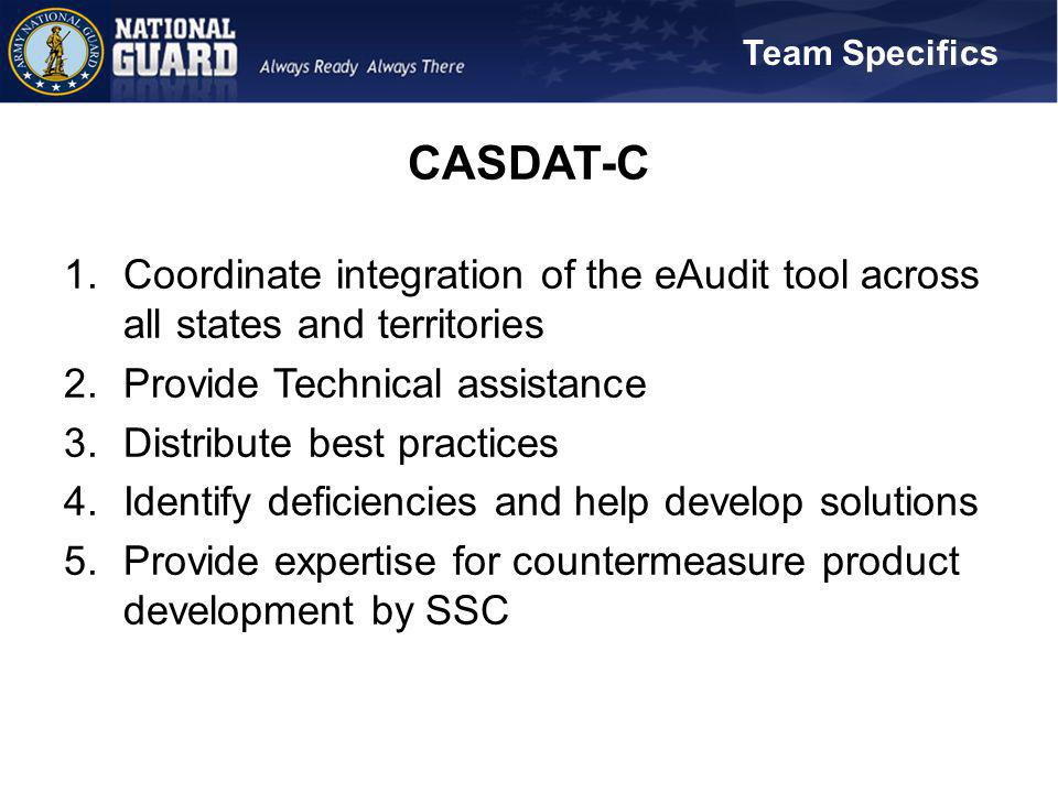 Team Specifics CASDAT-C. Coordinate integration of the eAudit tool across all states and territories.
