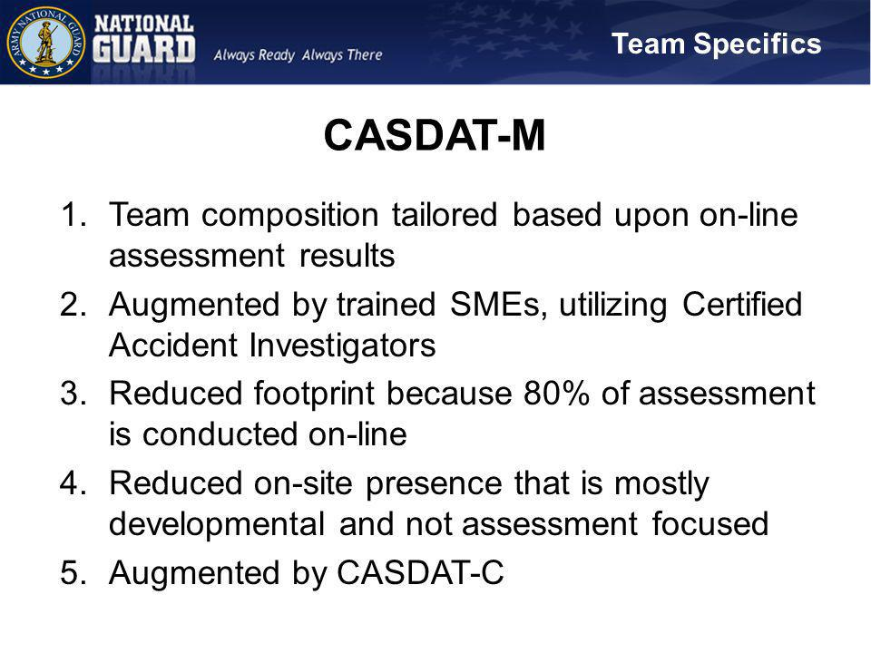 Team Specifics CASDAT-M. Team composition tailored based upon on-line assessment results.