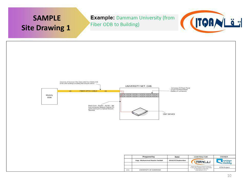 SAMPLE Site Drawing 1 Example: Dammam University (from Fiber ODB to Building)