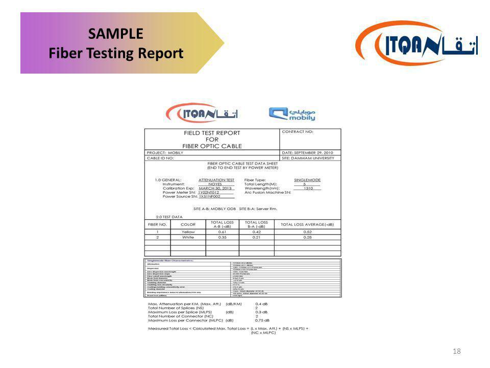 SAMPLE Fiber Testing Report