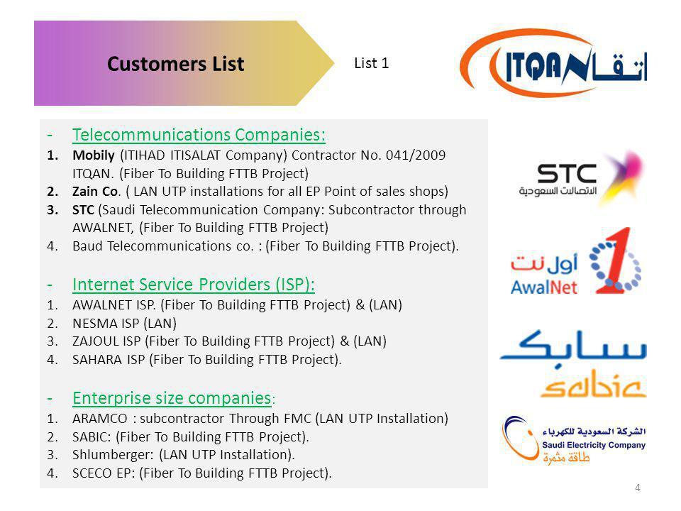 Customers List Telecommunications Companies: