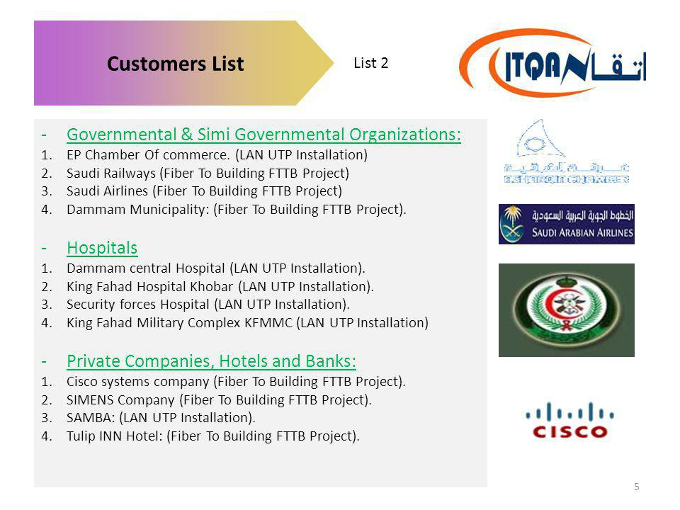 Customers List Governmental & Simi Governmental Organizations: