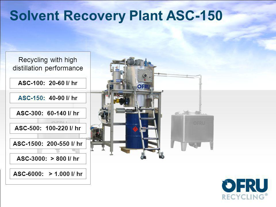 Recycling with high distillation performance