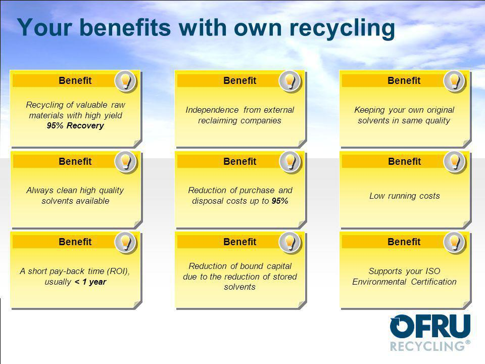 Your benefits with own recycling