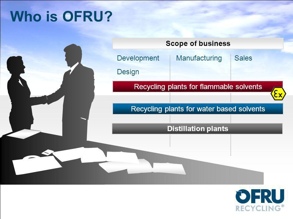 Who is OFRU Scope of business Development Manufacturing Sales Design